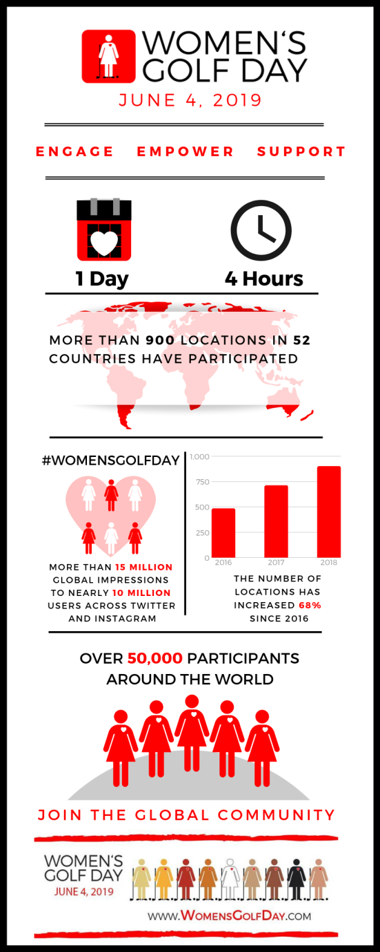 Women's Golf Day 2019 infographic